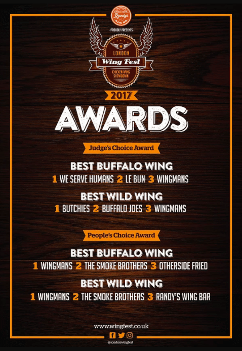 2017-awards-chicken-wing