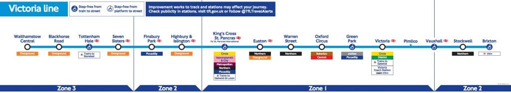 Victoria Line Diagram