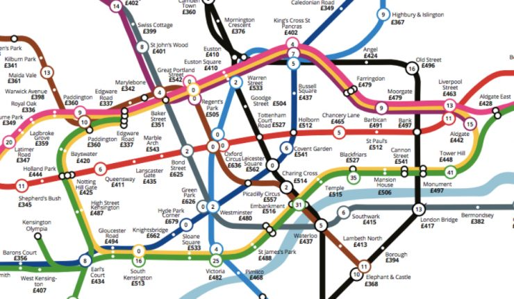 tube-map-rent-vs-journey-time