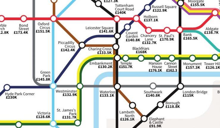 House Price Tube Map