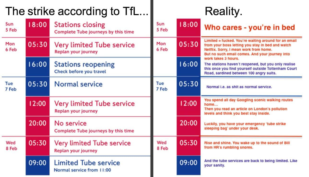 tube-update