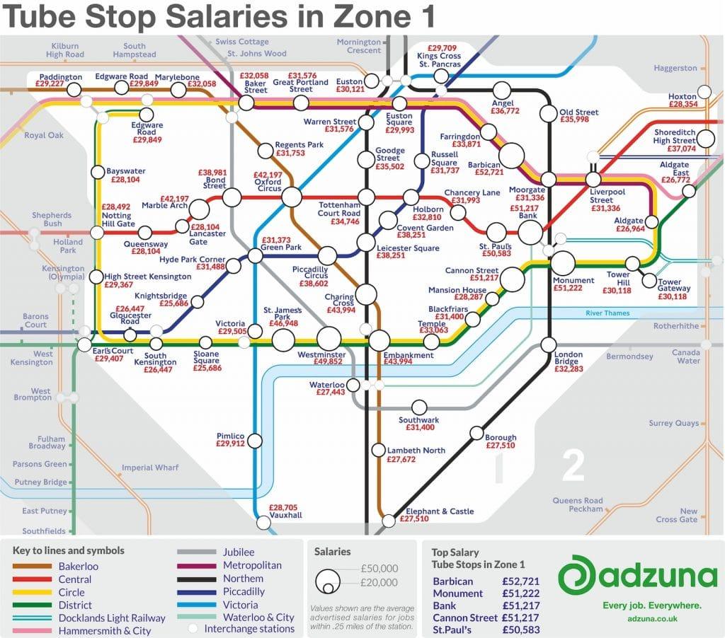 tube-stop-salaries