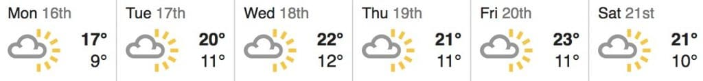 London weather forecast